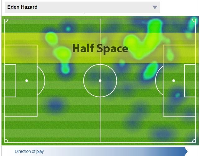 Bi mat su tro lai ruc ro cua Eden Hazard hinh anh 3