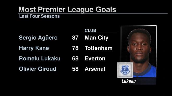 Lukaku,  Mourinho va duyen no Real anh 2