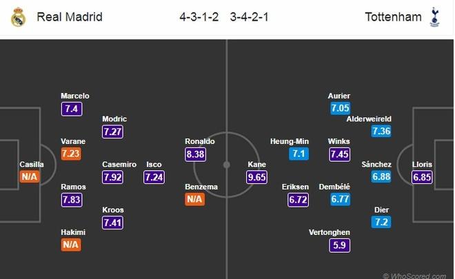 Sau Bale va Modric, den luot Harry Kane di ve phia mat troi hinh anh 4