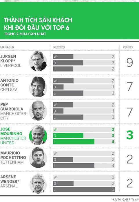 Tai sao Jose Mourinho muon thao chay khoi MU? hinh anh 2