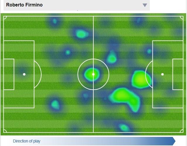 Roberto Firmino, sieu sao buoc ra tu the gioi ao hinh anh 3