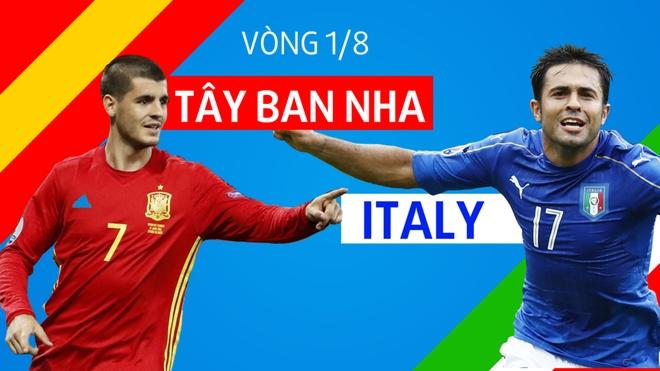Italy vs Tay Ban Nha: Bai binh phuc han hinh anh