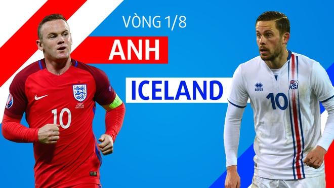 Anh vs Iceland: Tam su danh phu dau tranh luan luu hinh anh
