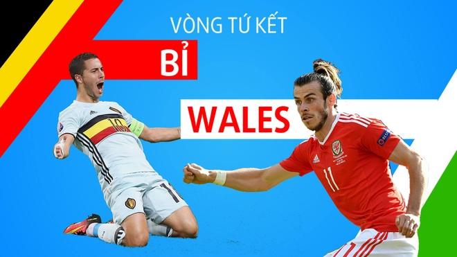 Xu Wales vs Bi: Thu thach cuc dai hinh anh