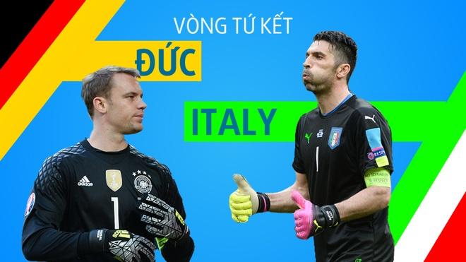 Tam diem Tu ket Euro 2016: Duc bat luc truoc Italy hinh anh