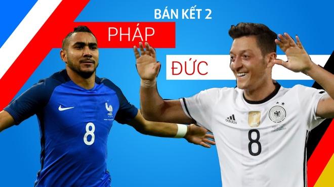Ban ket Euro 2016: Thien thoi dia loi cho Phap hinh anh