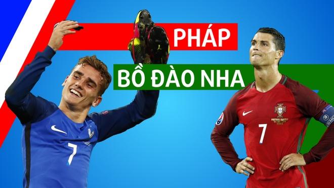 Chung ket Euro 2016: Tram su nho Ronaldo hinh anh