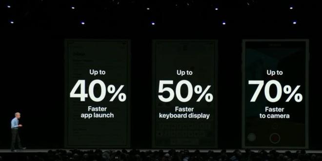 Thu nghiem iOS 12 tren iPhone 5 nam tuoi: Nhanh hon han hinh anh 1