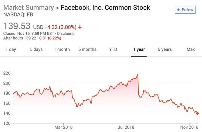 Mark Zuckerberg ne tranh dieu tran truoc dai dien 7 quoc gia hinh anh 2