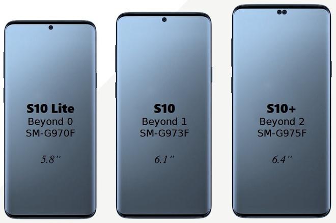 Bên cạnh mẫu smartphone màn hình gập, Samsung cũng sẽ giới thiệu 3 mẫu Galaxy S10 với kích thước màn hình khác nhau. Ảnh: Evan Blass/Twitter.