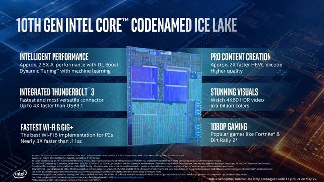 Intel ra Ice Lake, the he CPU thuong mai 10 nm dau tien hinh anh 6