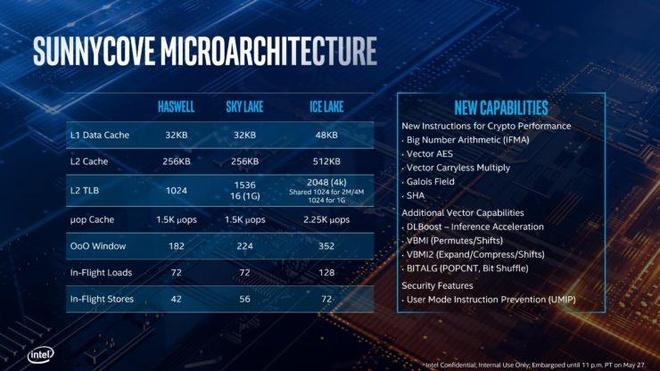 Intel ra Ice Lake, the he CPU thuong mai 10 nm dau tien hinh anh 9
