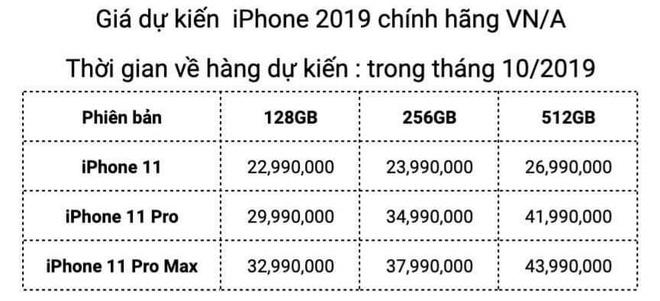 Gia iPhone 11 tai Viet Nam tu 23 trieu dong hinh anh 1
