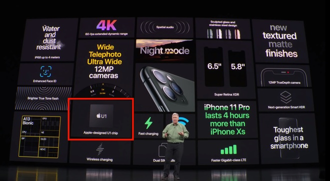 Tinh nang chua khai pha cua iPhone 11 se thay doi cach ban song hinh anh 1