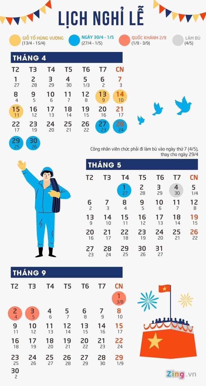 Sau 5 ngày nghỉ dịp 30/4, người dân còn đợt nghỉ dài nào trong năm?