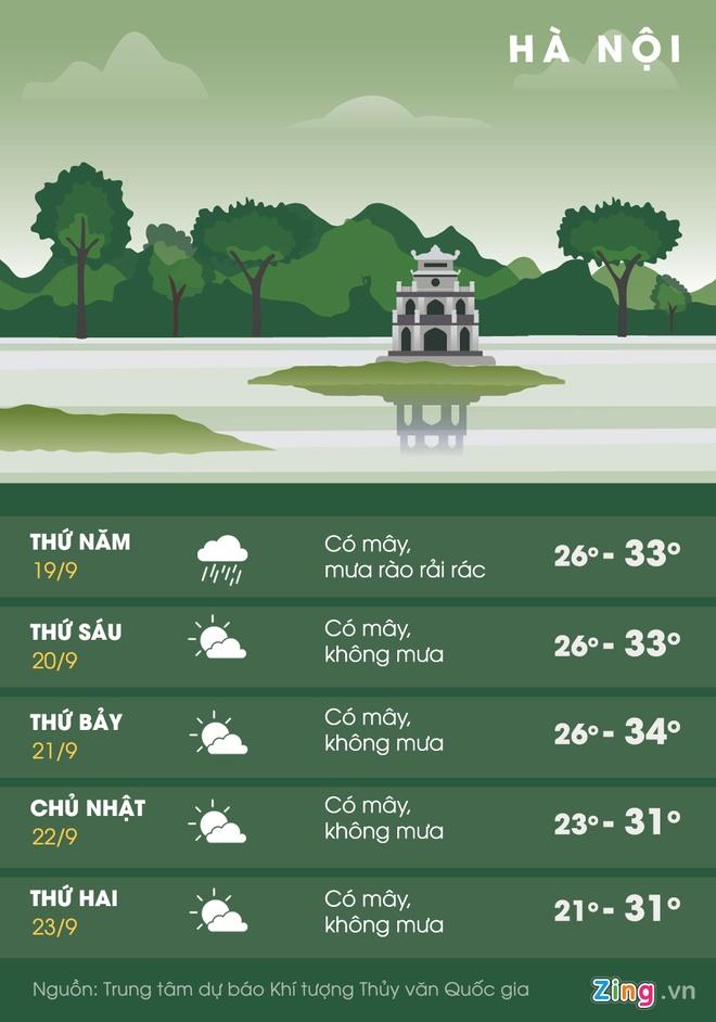 Không khí lạnh mang mùa thu đến Hà Nội, thời tiết se lạnh về đêm