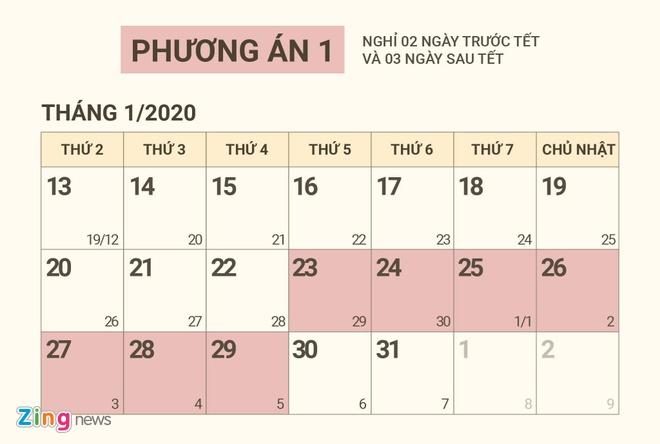 Thu tuong chot 7 ngay nghi Tet Nguyen dan Canh Ty 2020 hinh anh 1