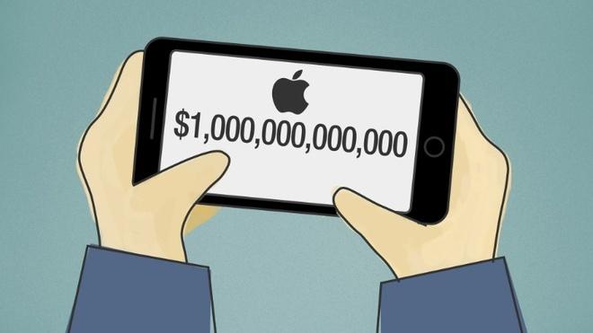 Apple chuan bi tro thanh cong ty nghin ty USD hinh anh