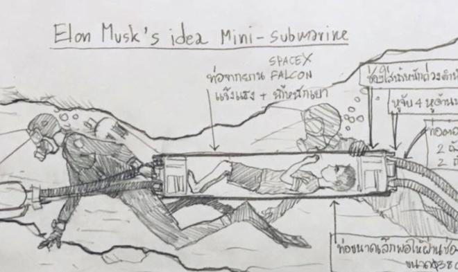 Elon Musk dang anh giai cuu o Thai Lan va tau ngam 'lon hoang' hinh anh