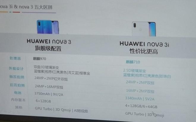 Lo thong so smartphone Huawei chuyen game: Chip Kirin 970, RAM 6 GB hinh anh 1