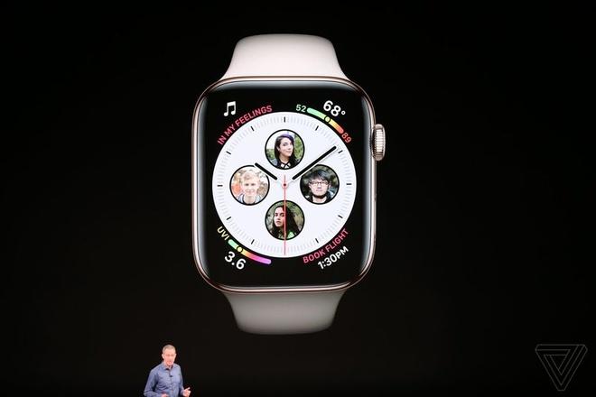 Apple Watch Series 4 ra mat - man hinh lon hon, gia tu 399 USD hinh anh 1