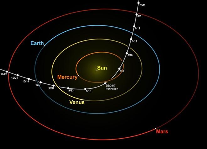 Tau vu tru ngoai hanh tinh Oumuamua anh 3