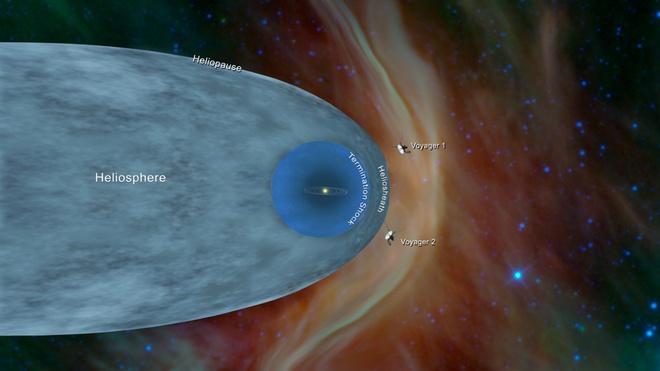 Tau Voyager 2 roi He mat troi, di vao coi lien sao hinh anh