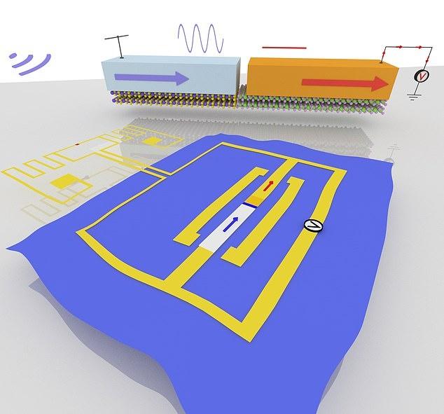 Minh họa cho ăng-ten thu điện. Ảnh: MIT.