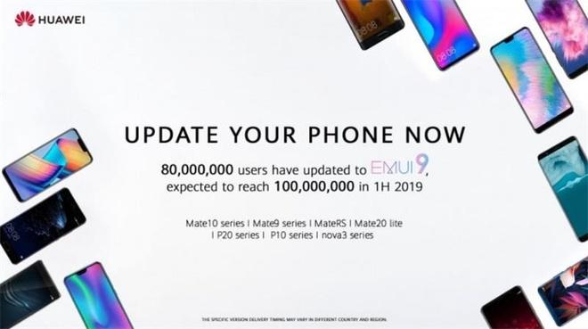 80 trieu smartphone Huawei nang cap EMUI 9 anh 1