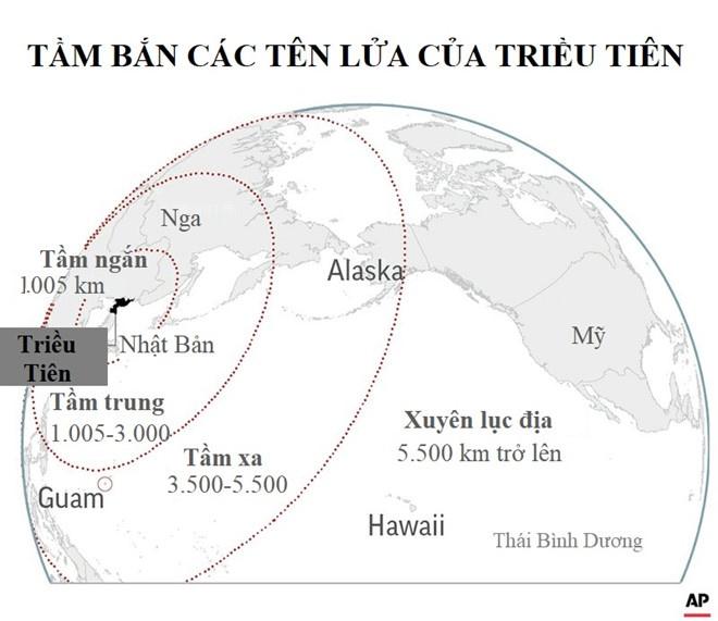 Hang khong Singapore doi duong bay de tranh ten lua Trieu Tien hinh anh 1
