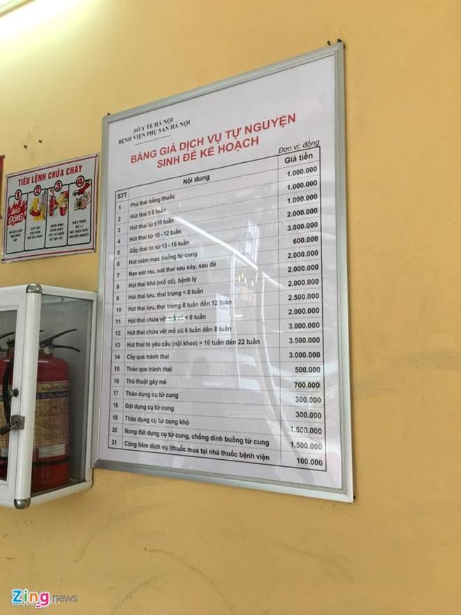 Biện pháp tránh thai nào phổ biến nhất ở Việt Nam?