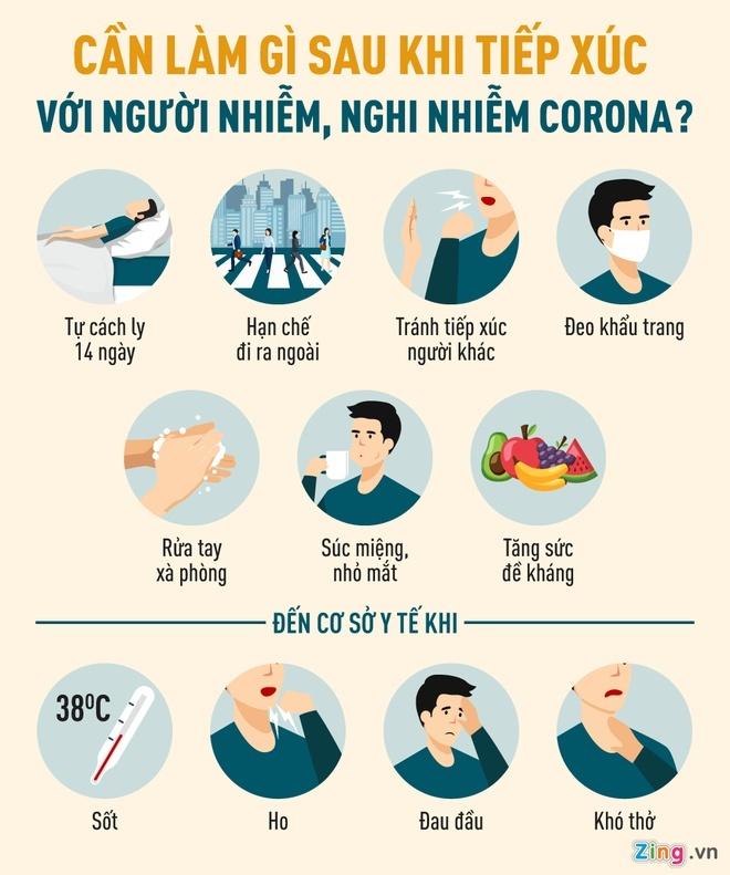 Cach ly mot lao dong o Phu Tho sau khi tro ve tu Trung Quoc hinh anh 1 INFO_corona.jpg
