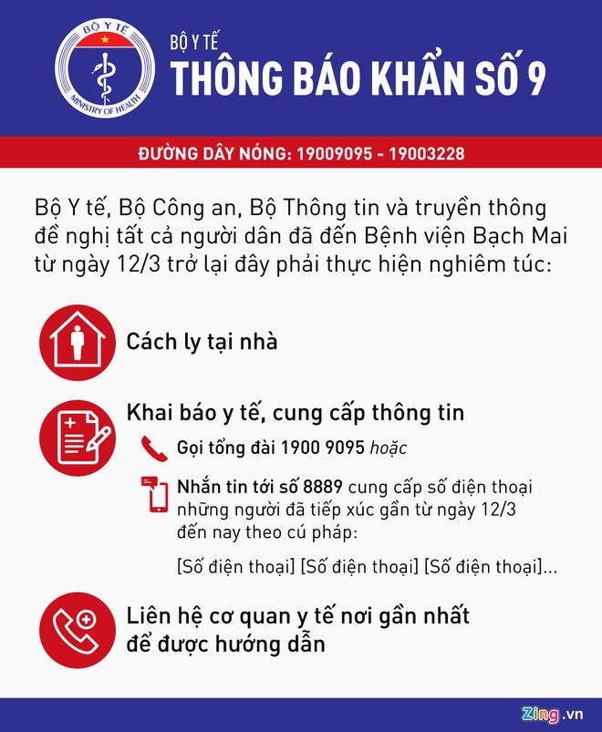 3 benh nhan Covid-19 nang o Viet Nam tien trien tich cuc hinh anh 1 ZING_Thong_bao_so_9_2_.jpg