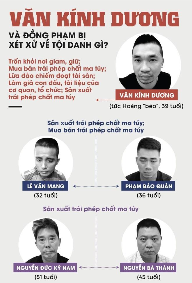 Van Kinh Duong anh 5