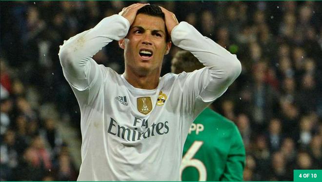 Ronaldo da choi kem o cac tran cau dinh nhu the nao? hinh anh