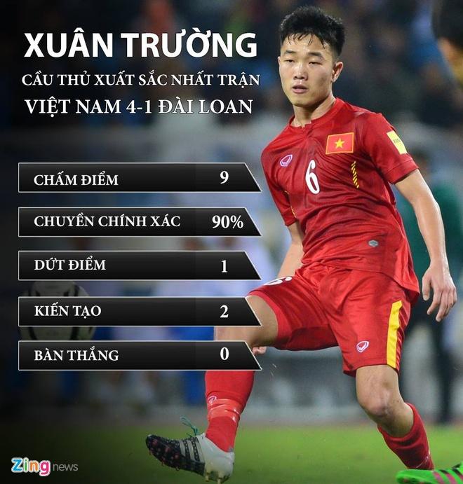 Xuan Truong ran roi hon nho HLV Huu Thang anh 1