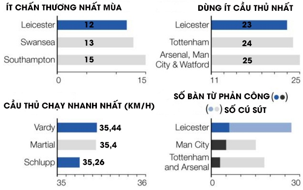 Nuoc cu cai duong va ung dung khoa hoc cua Leicester hinh anh 1