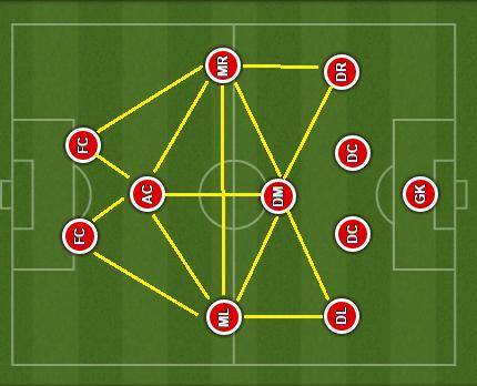 2 doi hinh sieu manh cua Bayern duoi thoi Ancelotti hinh anh 2