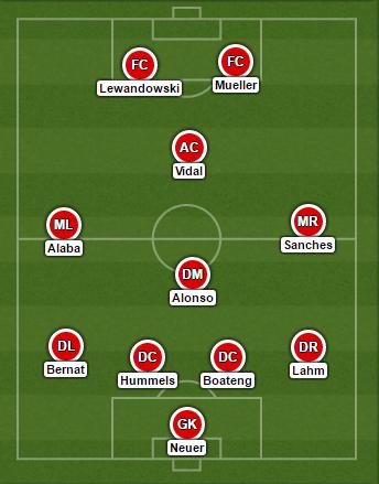 2 doi hinh sieu manh cua Bayern duoi thoi Ancelotti hinh anh 3