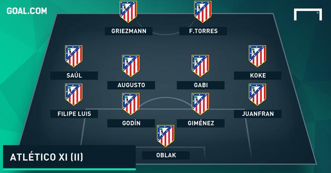 Nhung thay doi cua Real va Atletico so voi nam 2014 hinh anh 2