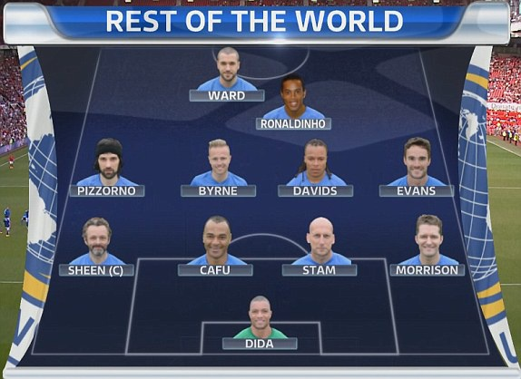 Mourinho, Pele banh bao di xem tuyen Anh thang doi Ranieri hinh anh 8