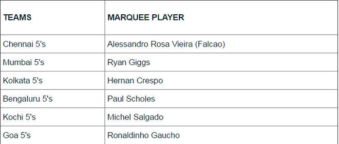 Ronaldinho anh 3