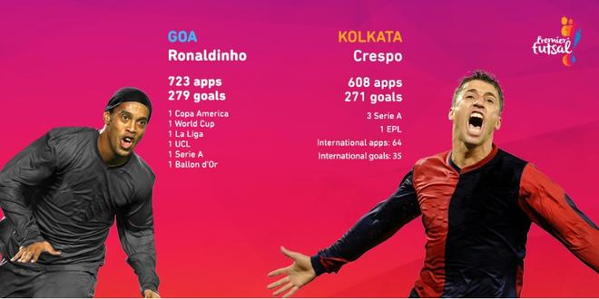 Ronaldinho anh 9