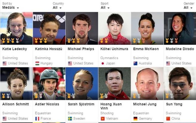 Xuan Vinh dang nam trong top VDV hay nhat Olympic 2016 hinh anh 1