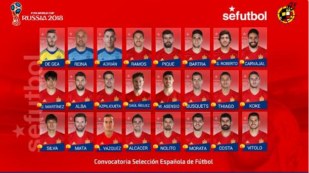 Casillas va nhieu ten tuoi bi loai khoi tuyen Tay Ban Nha hinh anh 1