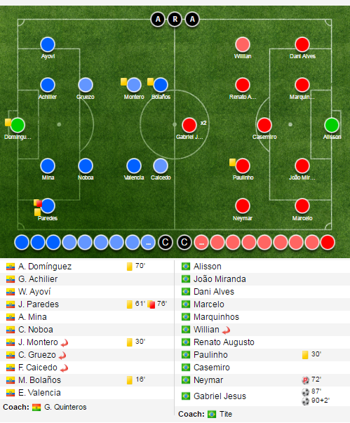 Neymar ghi ban va kien tao, Brazil thang o do cao 3.000 met hinh anh 14