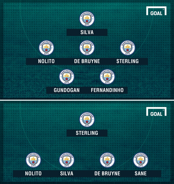 Manchester City vs Manchester United anh 3