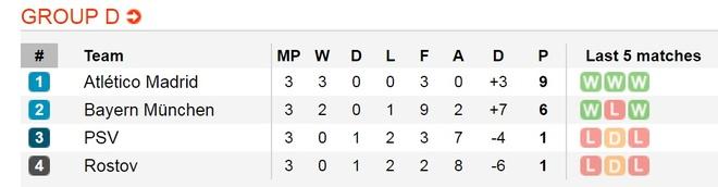 Tran Bayern vs PSV anh 16