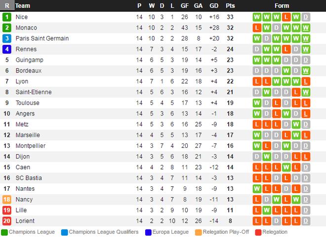 Tran Nice 1-1 Bastia anh 11
