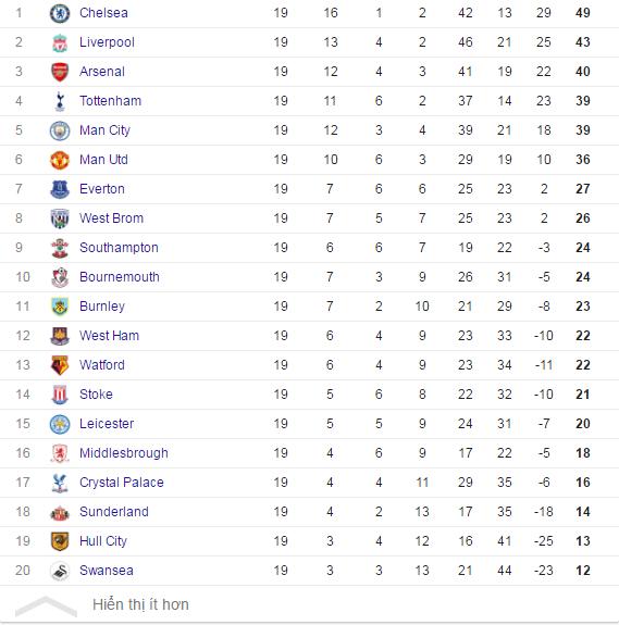Tran Arsenal vs Crystal Palace anh 14
